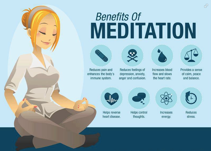 Image result for centering meditation